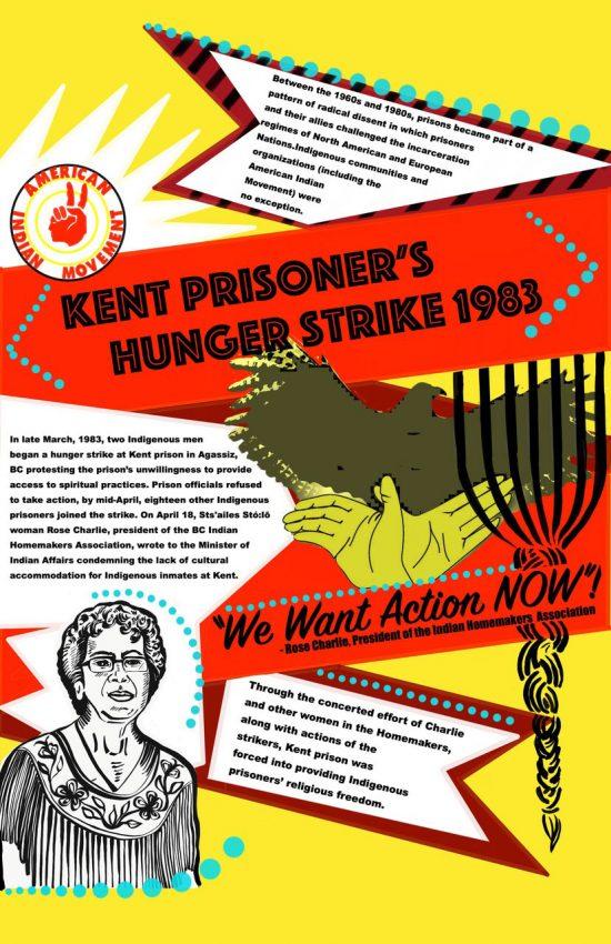 Poster #28: Kent Prisoner's Hunger Strike 1983